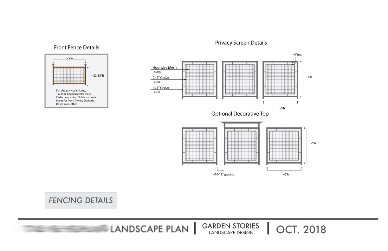 1745-NE-Highland-Fence-Details