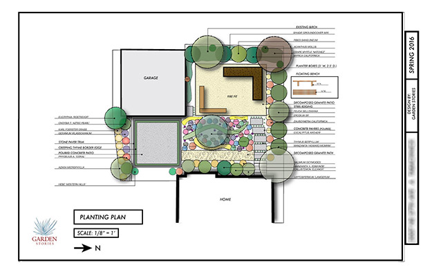 Planting Plan of pet-friendly backyard in Portland